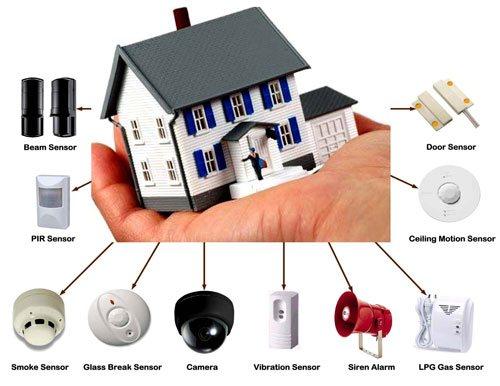 تک حفاظ | مشاوره و نصب سیستم های امنیتی و پیشگیری از سرقت و نصب دوربین مداربسته